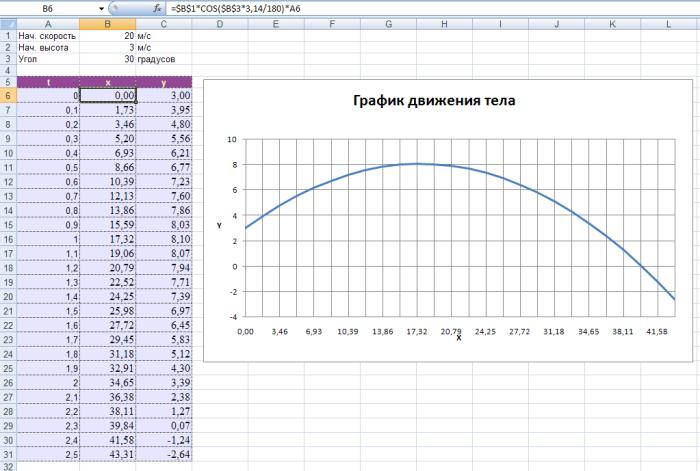 график движения Microsoft Office Excel 2007