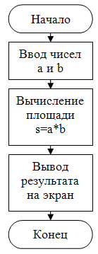 exam9_2007_html_4c4bbe51.png