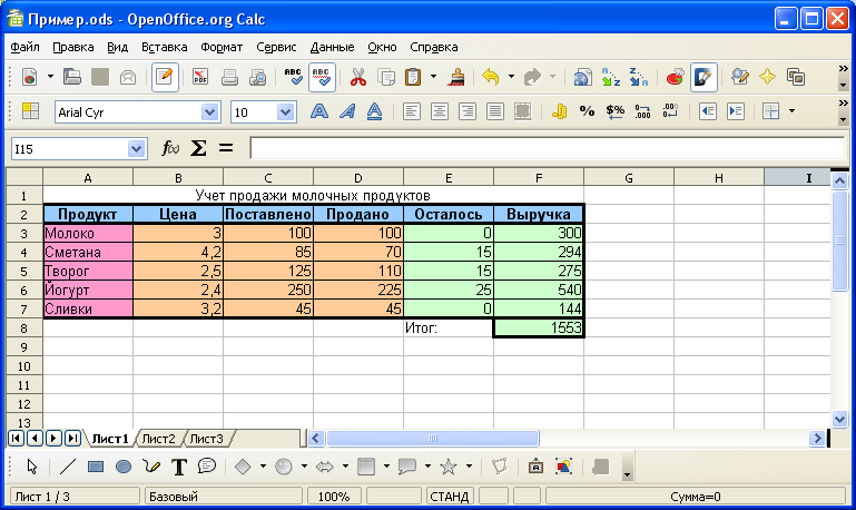 Бесплатные Электронные таблицы. Aналоги Microsoft Excel.