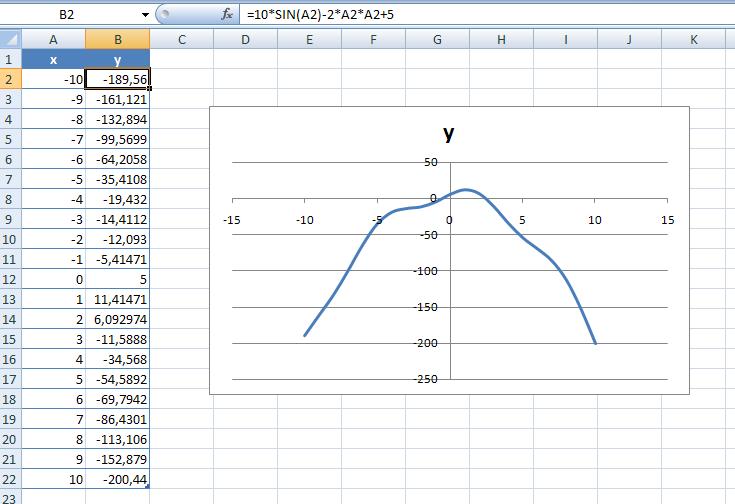 Как сделать электронный график