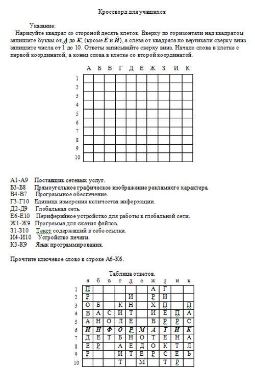 Кроссворд по информатике 9 класс с ответами
