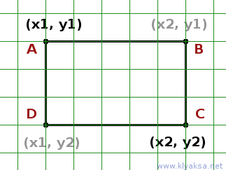 алгоритм прямоугольник
