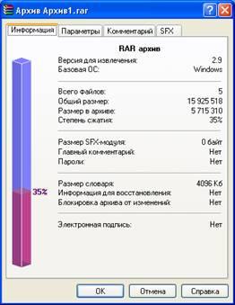степень сжатия файлов