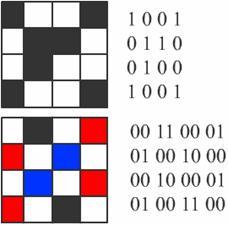 Кодирование растровых изображений